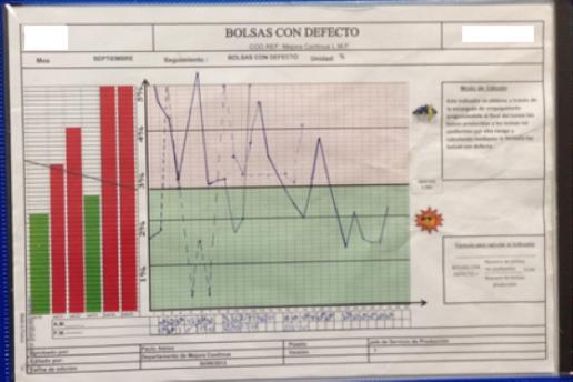 progressa-indicadores-cudro-de-mandos-2.png