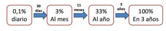 implicaciones-29-segundos-1