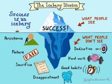El Iceberg del Esfuerzo y la Ilusión