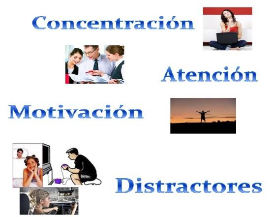 Resultado de imagen de concentración motivación