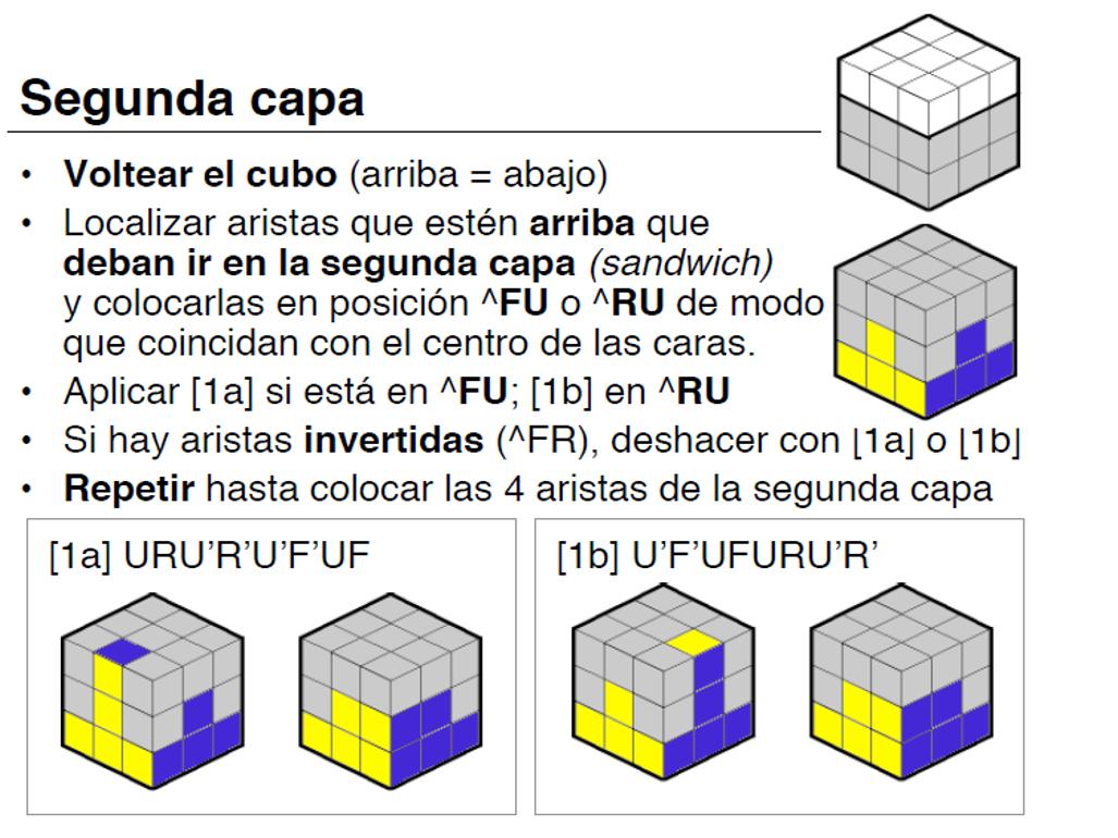 Beneficios De Practicar Con El Cubo De Rubik Excelence Management